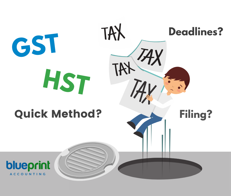 Register your business for a GST / HST number